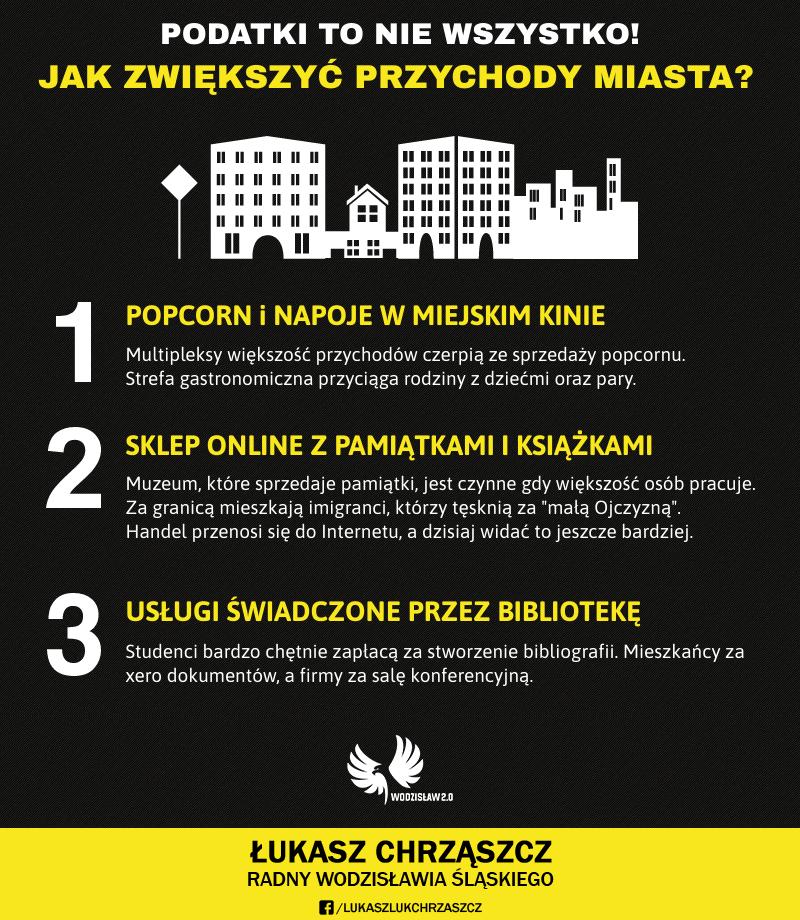 jak zwiększyć przychody miasta wodzisław